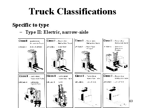 Clark Electric Lift Truck likewise Hyster Forklift Wiring Diagram Further besides International Tractor Forklifts in addition Tcm Forklift Wiring Diagram moreover Datsun Forklift Wiring Diagram. on yale lift truck wiring diagram